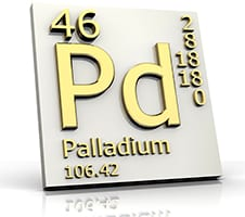 Soaring Palladium Prices