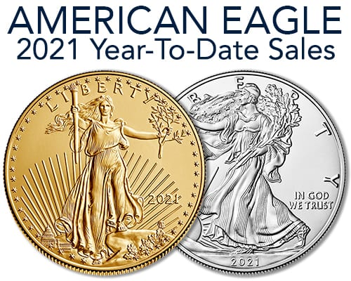 American Eagle 2021 Sales